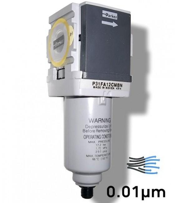 Filtri purificatori d'aria per compressori e pistole