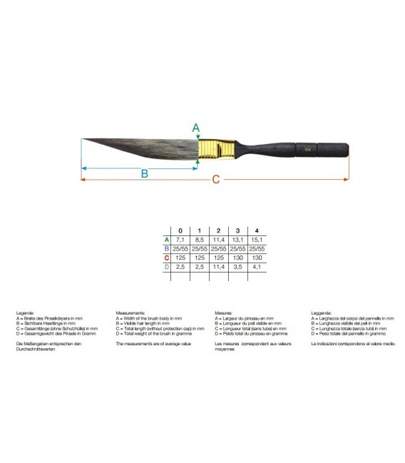 Pennello per Pinstriping - STRYPER